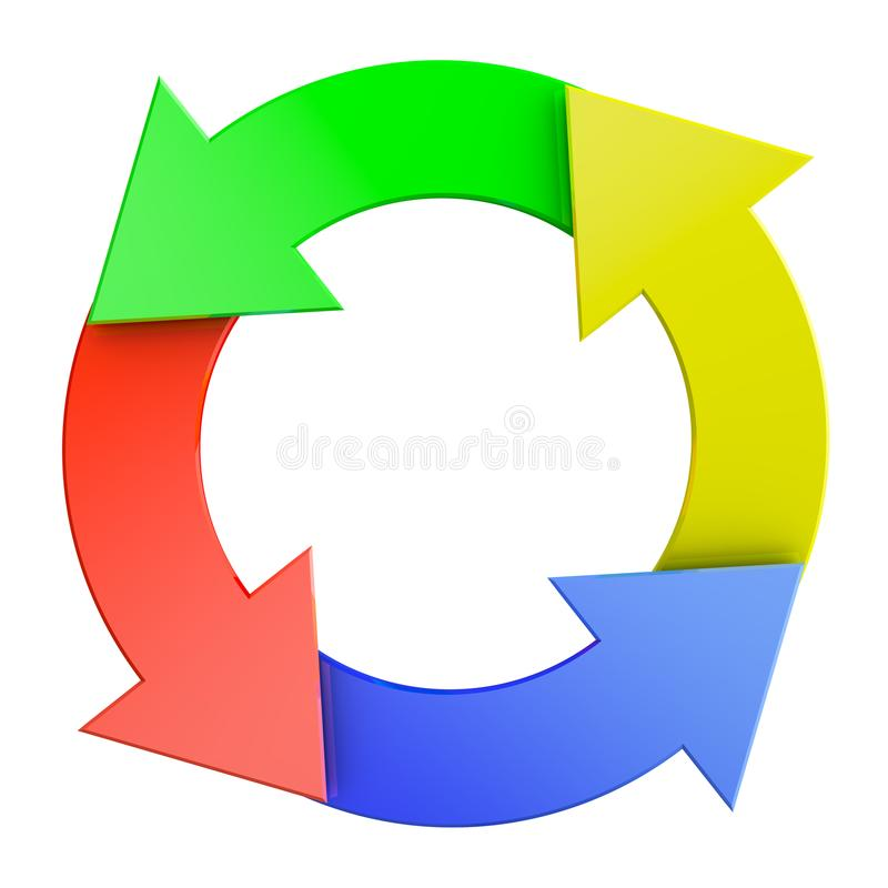 The management cycle. Management cycle on a white background. 3d rendering royalty free illustration