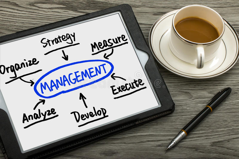 Management flowchart hand drawing on tablet pc. Management flowchart concept hand drawing on tablet pc stock images
