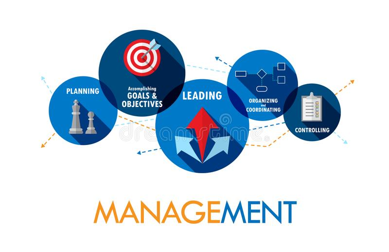 MANAGEMENT Vector Concept Banner on Circles stock illustration