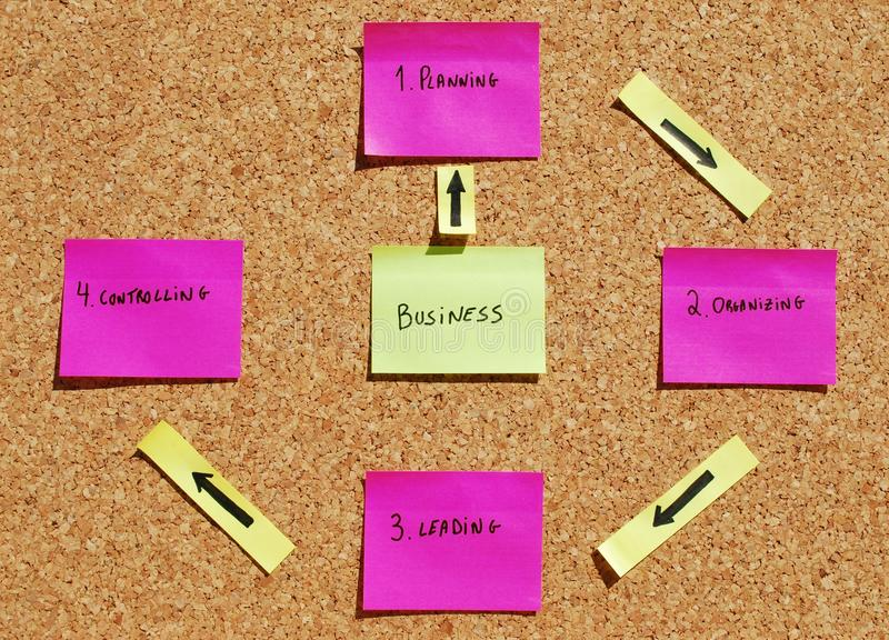 Management vectors. Concept of management vectors on a cork board with post it notes royalty free stock photos
