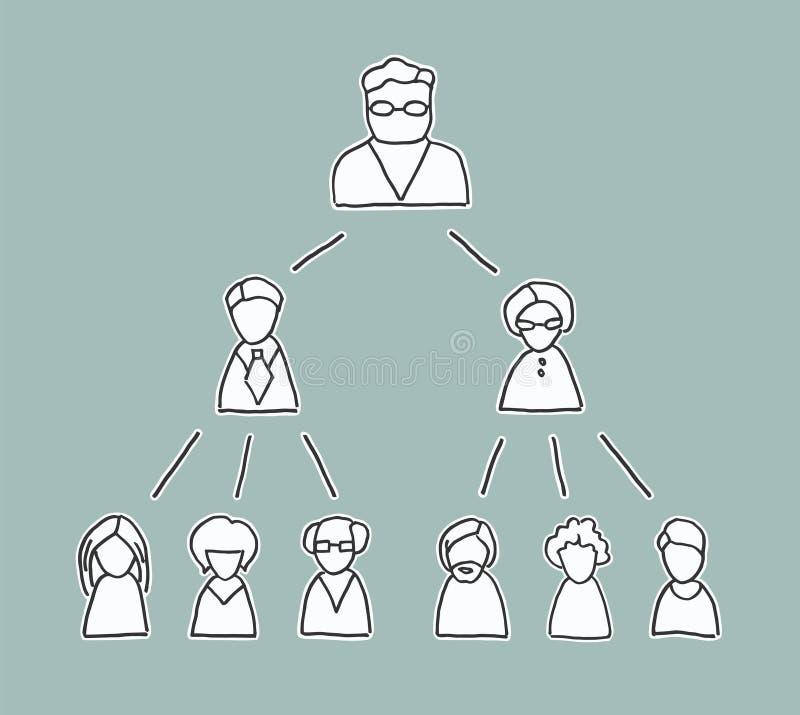 Managementdiagrammabbildung lizenzfreie abbildung