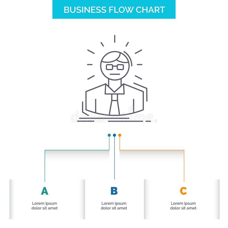 Manager, Angestellter, Doktor, Person, Gesch?ftsmann-Gesch?fts-Flussdiagramm-Entwurf mit 3 Schritten Linie Ikone f?r Darstellungs stock abbildung