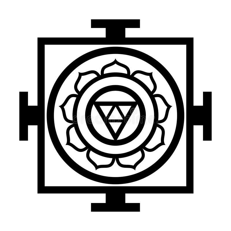 Mandala â€' mapa Wszechrzeczy Orientalny Sakralny Religijny symbol ilustracja wektor