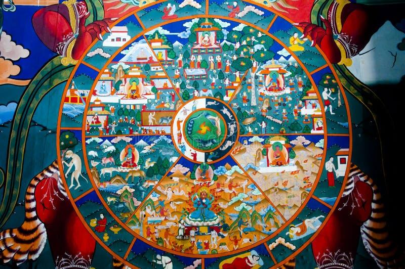 Mandala - Bhutan royalty-vrije stock afbeelding