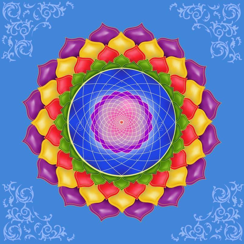 Mandala colorida ilustração do vetor