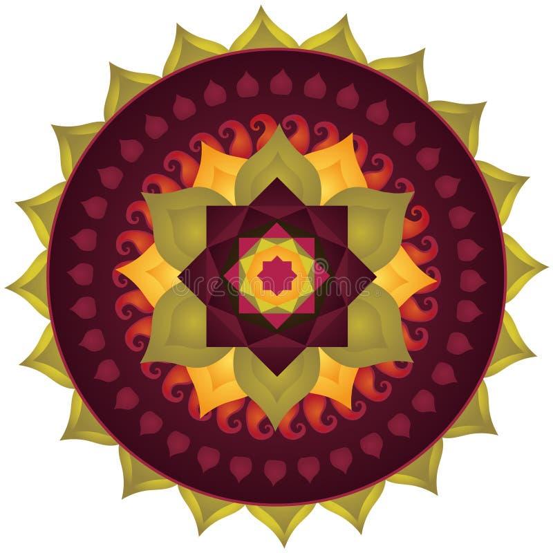 Mandala dos lótus ilustração do vetor
