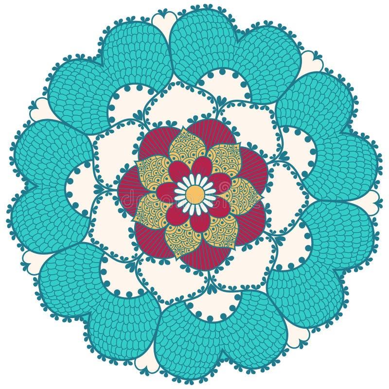 mandala Modelo redondo del ornamento libre illustration