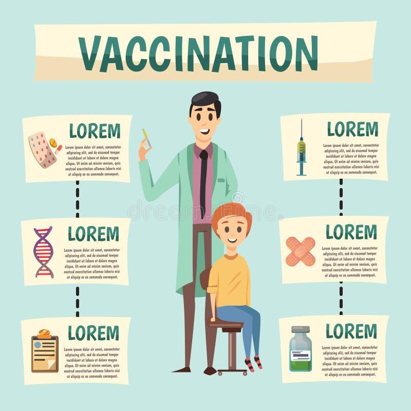 Mandotary szczepienia polisy Ortogonalny Flowchart royalty ilustracja