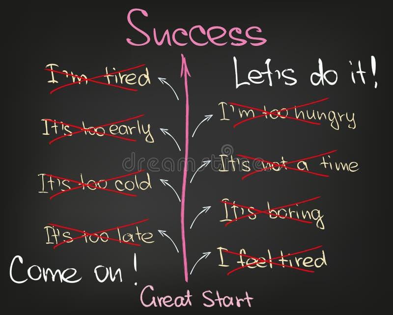 Maneira do sucesso ilustração do vetor