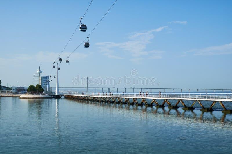 A maneira do teleférico do Oceanarium ao Torre de Vasco a Dinamarca G imagem de stock royalty free