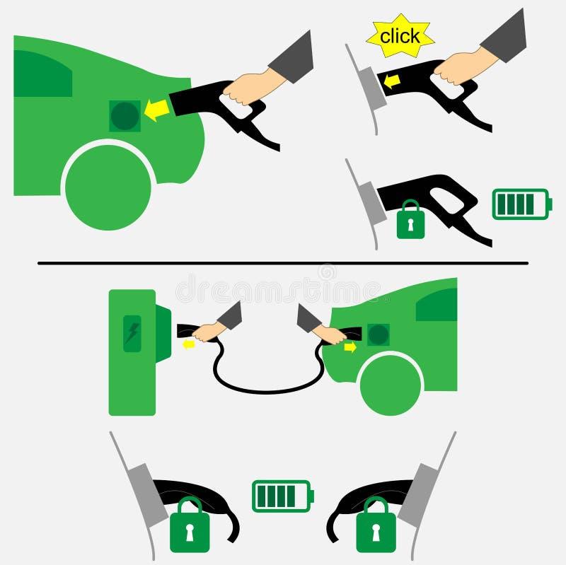 Maneiras diferentes de carregar um carro elétrico ilustração do vetor
