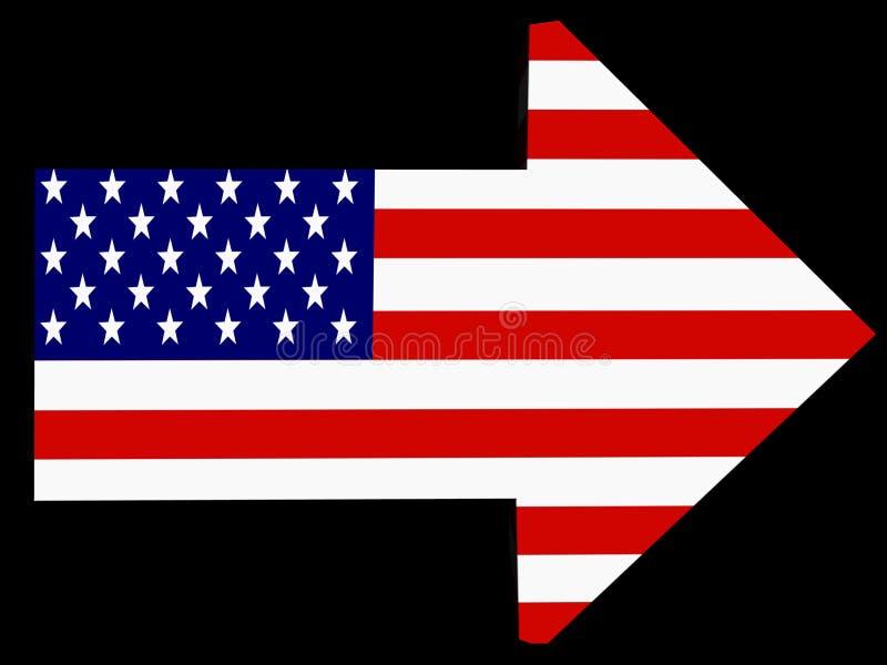Manera americana ilustración del vector