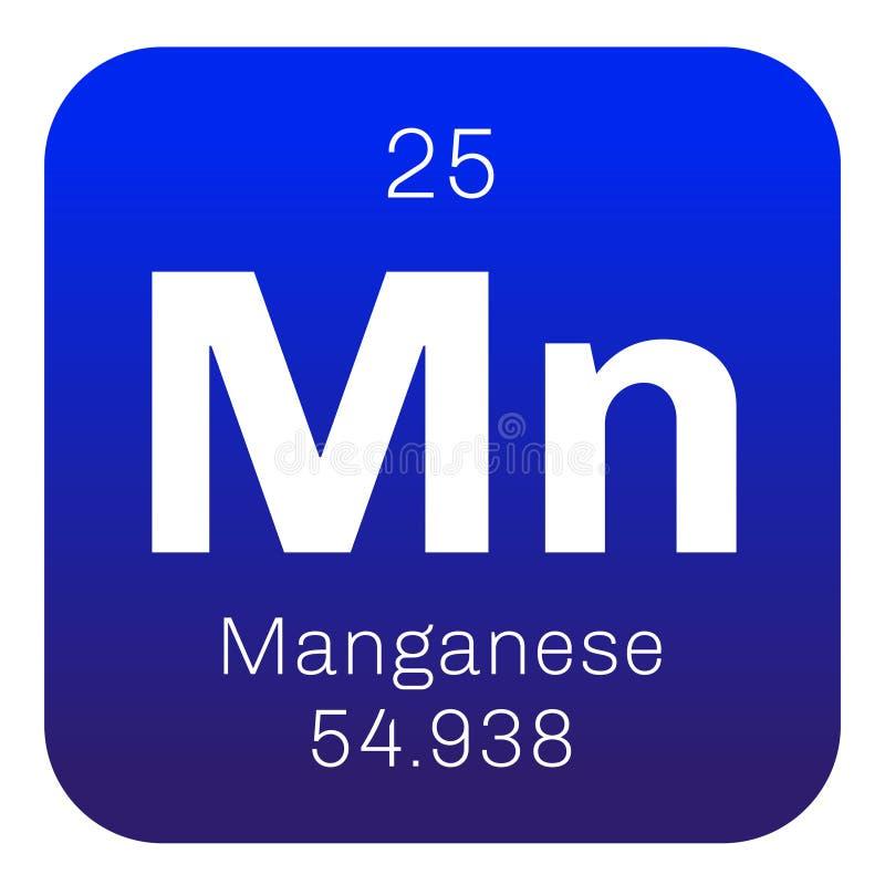 Mangaan chemisch element vector illustratie