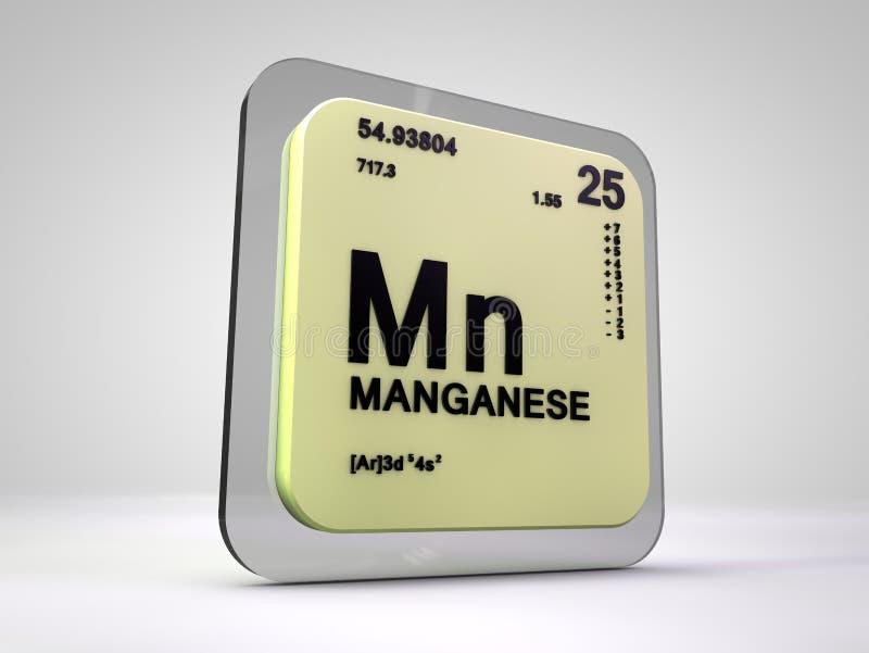 Mangan - Mangan - Periodensystem des chemischen Elements vektor abbildung