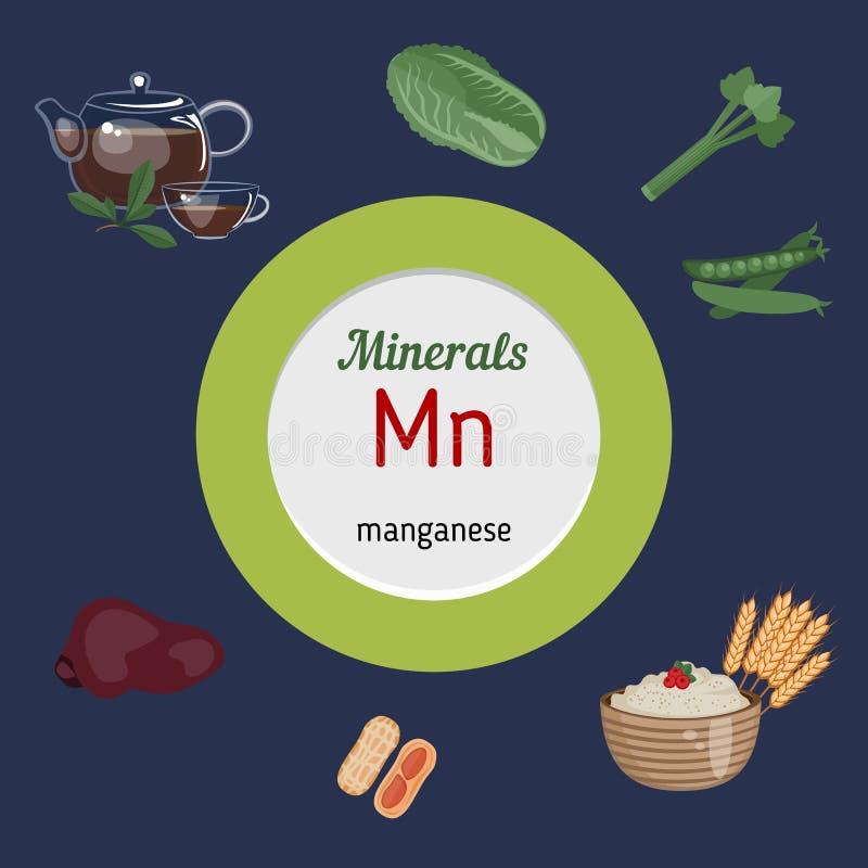 Manganeso de los minerales infographic stock de ilustración