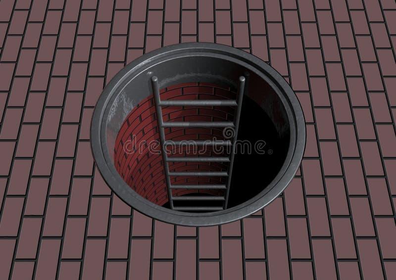 manhole zdjęcia royalty free