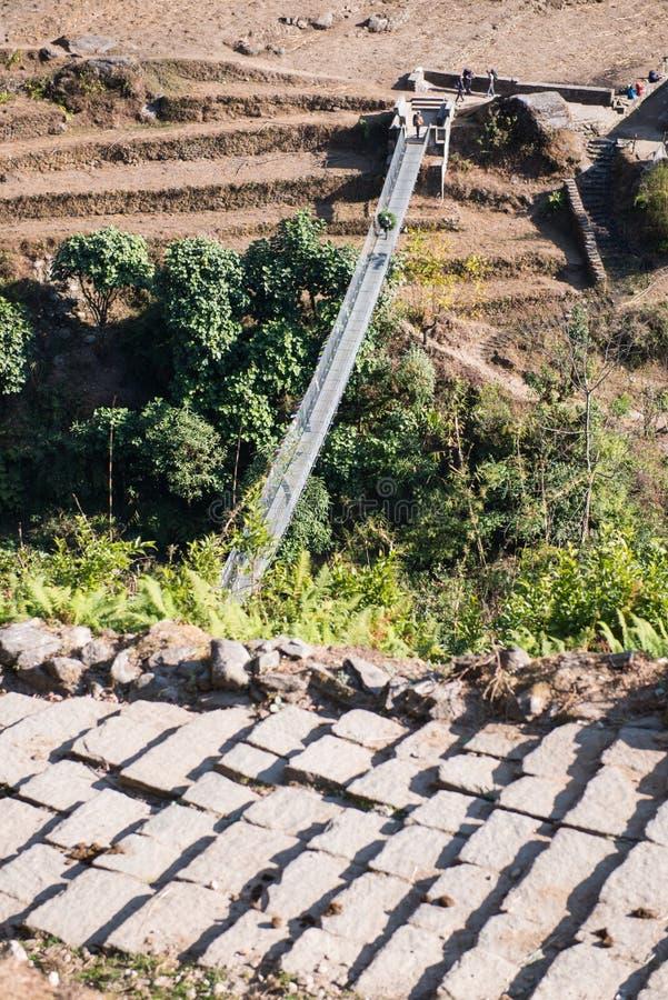 Download Manière De Pont De Rivière à La Montagne Photo stock - Image du passerelle, côte: 87703764