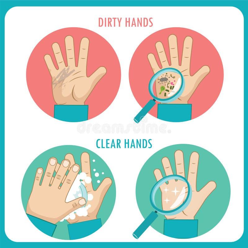 Mani sporche Chiare mani Prima e dopo Icone piane di vettore di igiene della mano nel cerchio illustrazione vettoriale