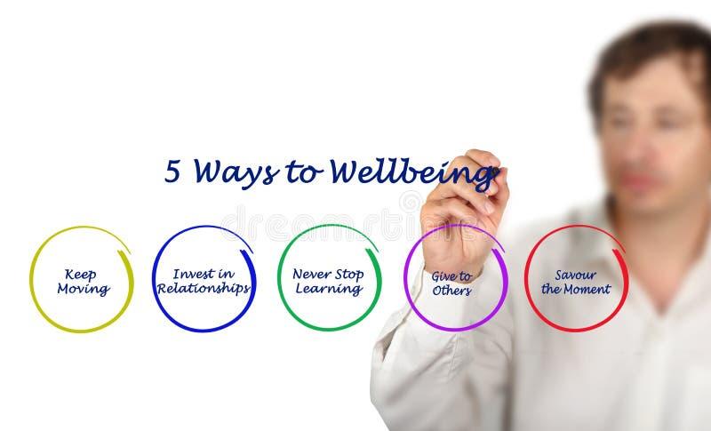 5 manieren aan Welzijn stock afbeelding