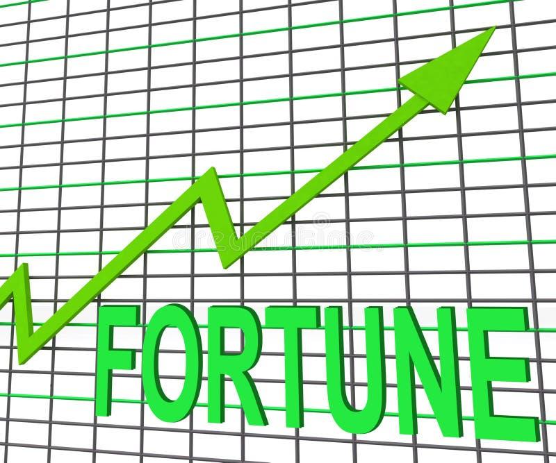 Manifestazioni del grafico del grafico di fortuna che aumentano buona fortuna illustrazione di stock