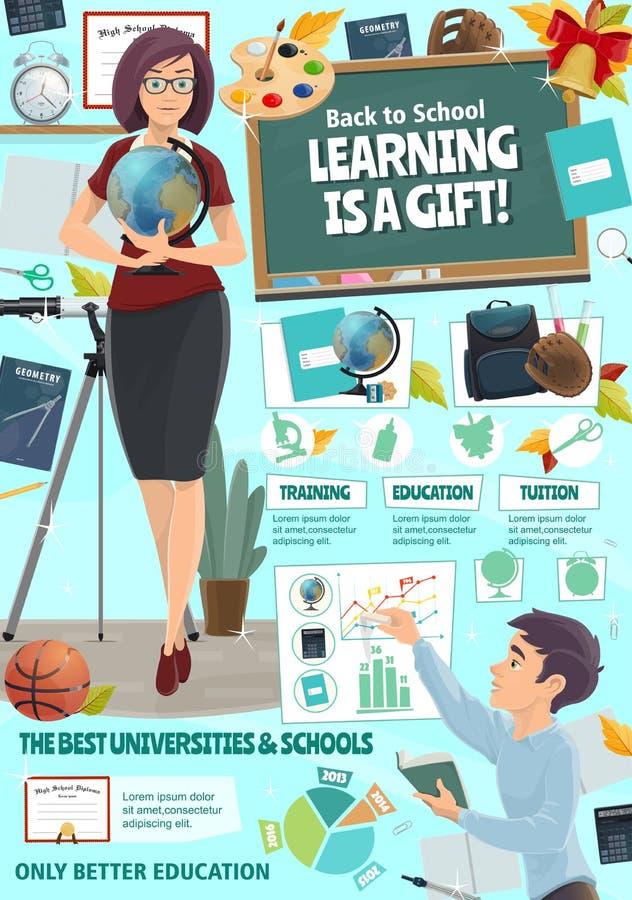 Manifesto di istruzione dello studente di college e del maestro di scuola royalty illustrazione gratis