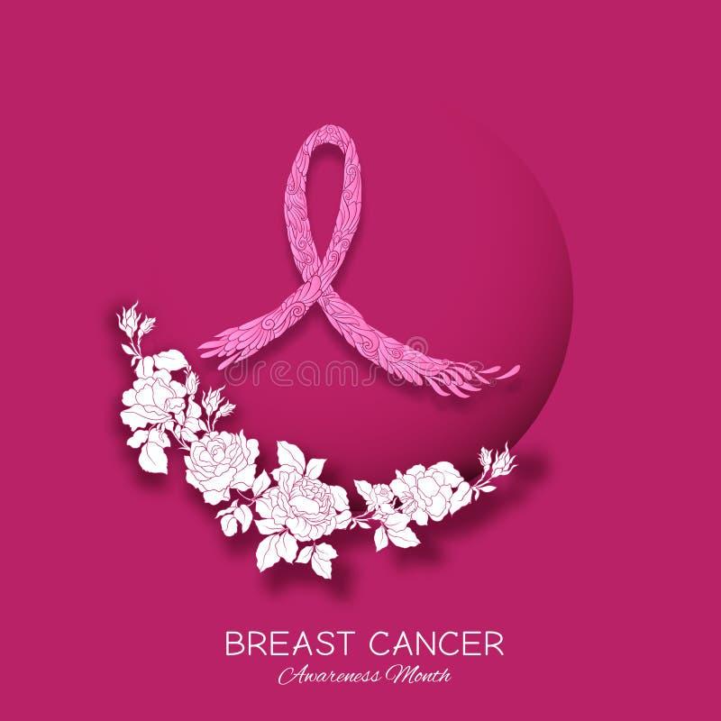 Manifesto di mese di consapevolezza del cancro al seno con il nastro e le rose rosa royalty illustrazione gratis