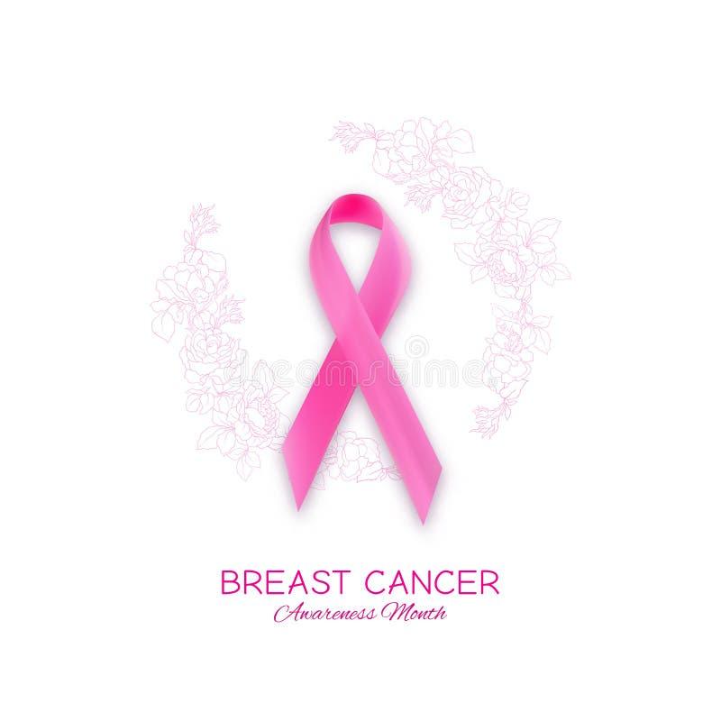 Manifesto di mese di consapevolezza del cancro al seno con il nastro e le rose rosa illustrazione vettoriale