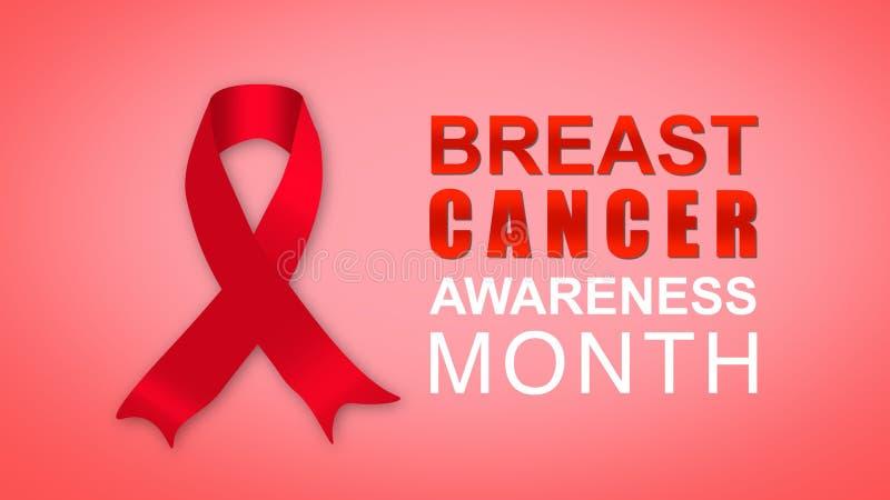 Manifesto di mese di consapevolezza del cancro al seno e campagna dell'insegna illustrazione di stock