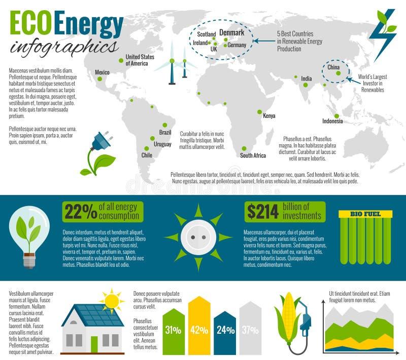 Manifesto infographic di presentazione di energia di Eco illustrazione di stock