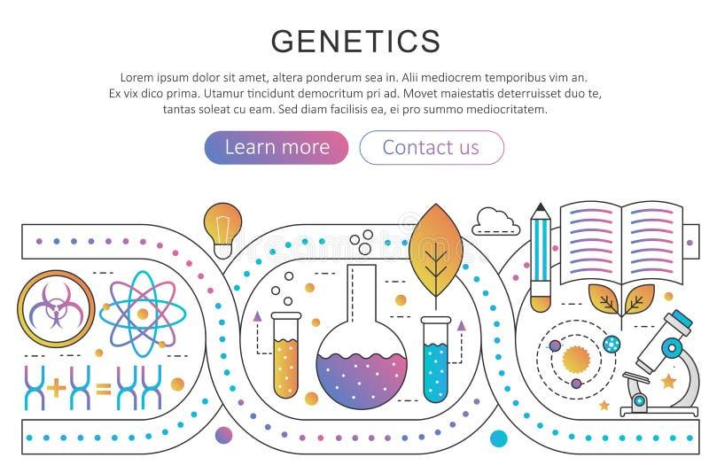Manifesto panoramico del modello di ingegneria genetica, di nanotecnologia e di bio- concetto di modifica nella pendenza piana d' illustrazione di stock