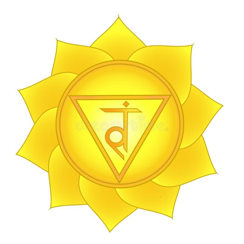 Manipura Plesso solare, terzo simbolo di chakra illustrazione vettoriale