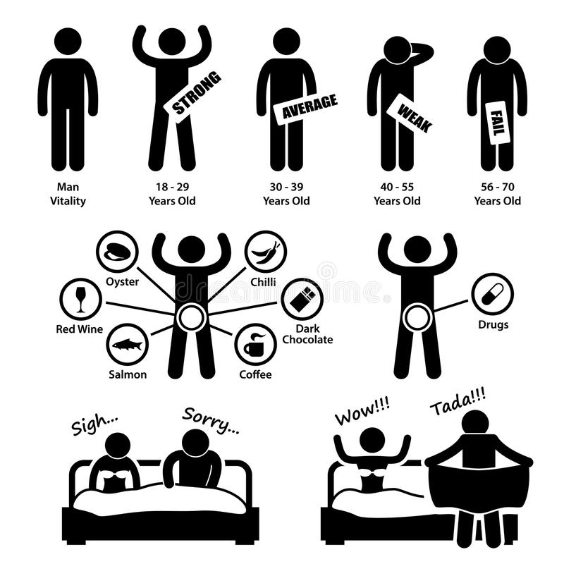 Mann-Alters-Penis-Sex-Problem-Piktogramm stock abbildung