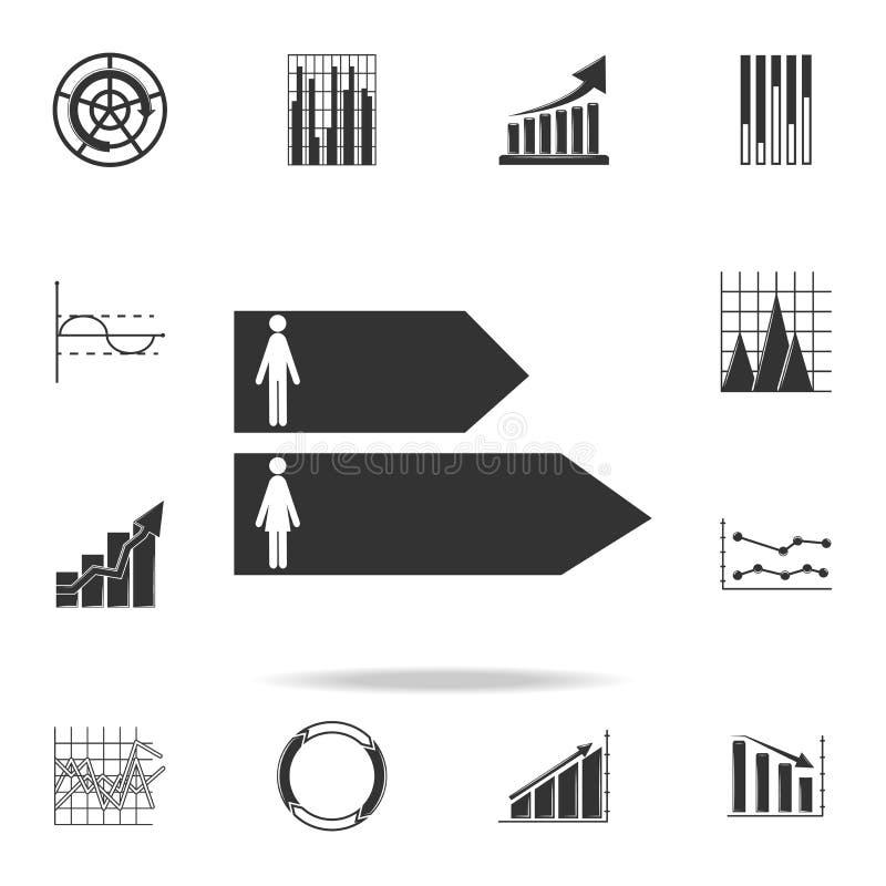 Mann- und FrauenBalkendiagrammikone Ausführlicher Satz Tendenzdiagramm- und -diagrammikonen Erstklassiges Qualitätsgrafikdesign E stock abbildung