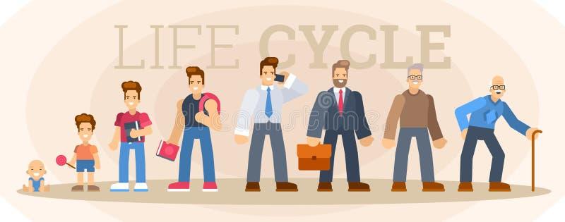 Manncharakter-Lebenszyklus stock abbildung