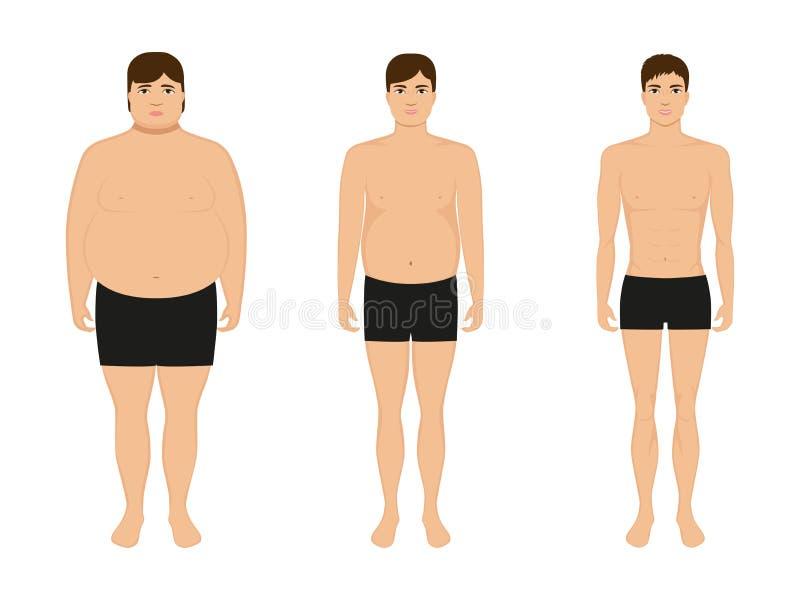 Mannelijk gewichtsverlies, vermageringsdieetmens, lichaam na dieet vector illustratie