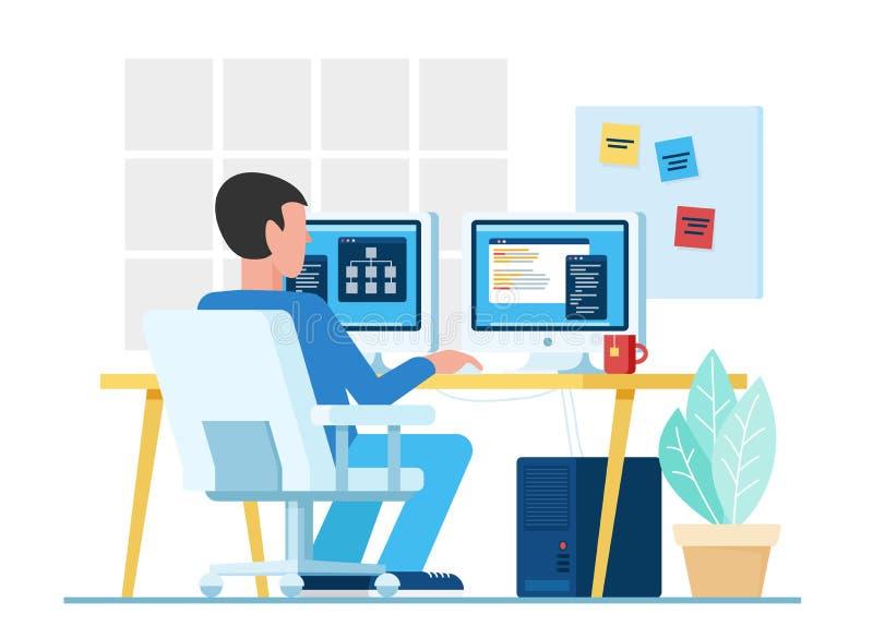 Mannelijke codeur, mannelijke programmeur die computers met twee monitors met behulp van terwijl het werken aan project in bureau royalty-vrije illustratie
