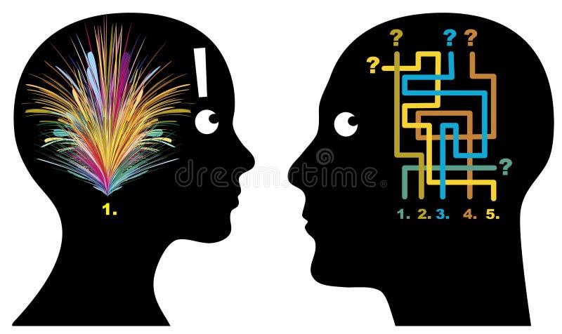 Mannelijke en Vrouwelijke Logica vector illustratie