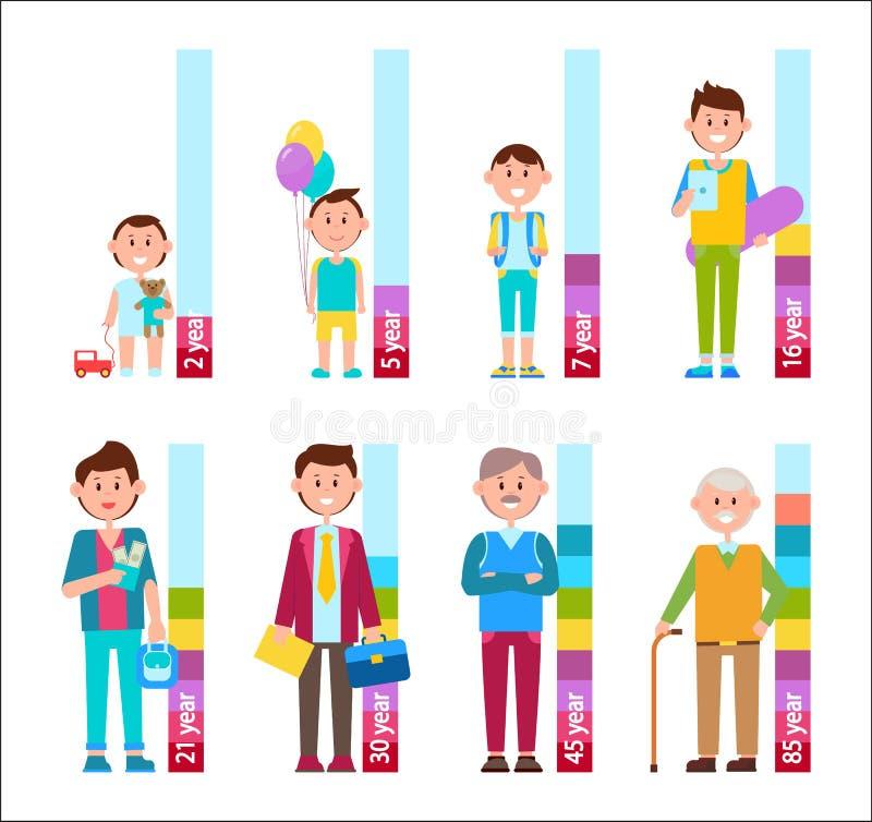 Mannelijke Evolutie en de Groei Vectorillustratie stock illustratie