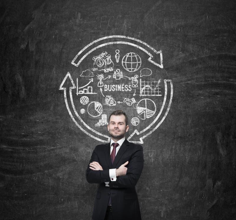 Mannen framlägger näringslivsutvecklingstrategi Utdraget flödesdiagram på väggen royaltyfria foton