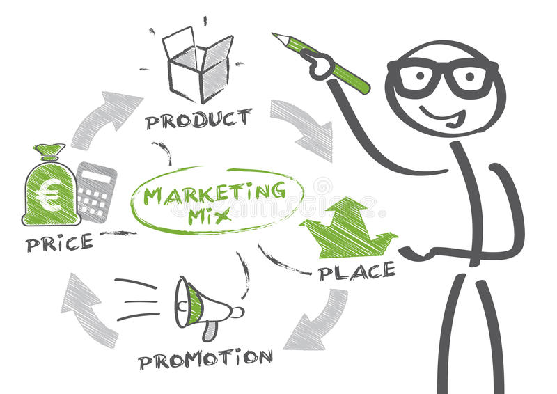 Mannzeichnungs-Marketingstrategiekonzept lizenzfreie abbildung