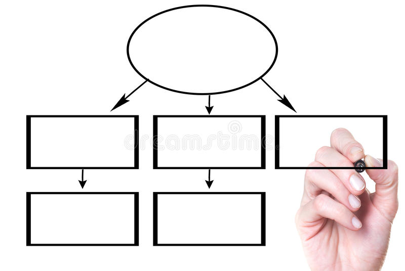 Mano che scrive il diagramma del diagramma di flusso trattato immagine stock libera da diritti