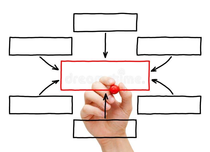 Mano che traccia il diagramma di flusso in bianco immagini stock