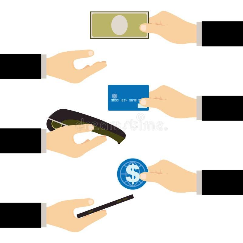 Mano con el móvil del dinero y la vista lateral del pago con tarjeta de crédito ilustración del vector