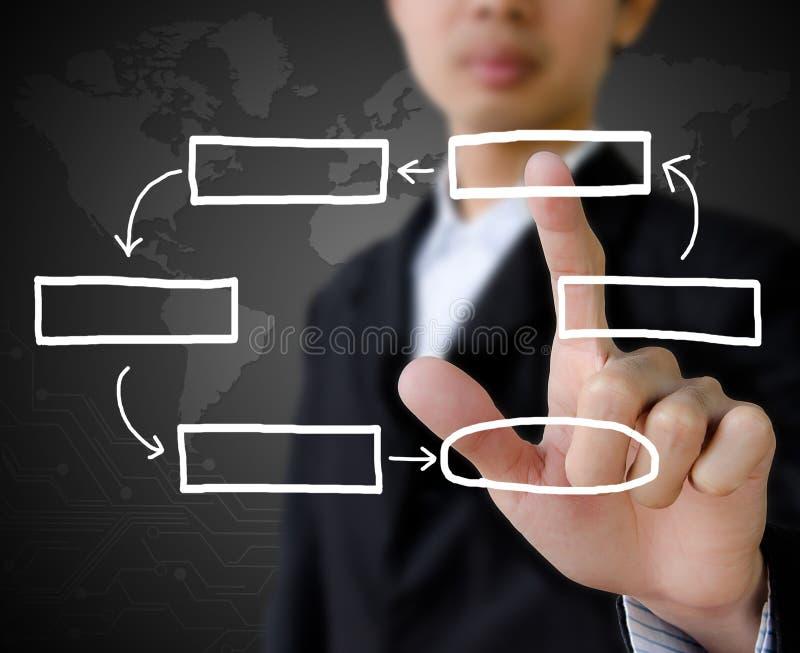 Mano del hombre de negocios que señala el esquema del organigrama del análisis de plan fotos de archivo