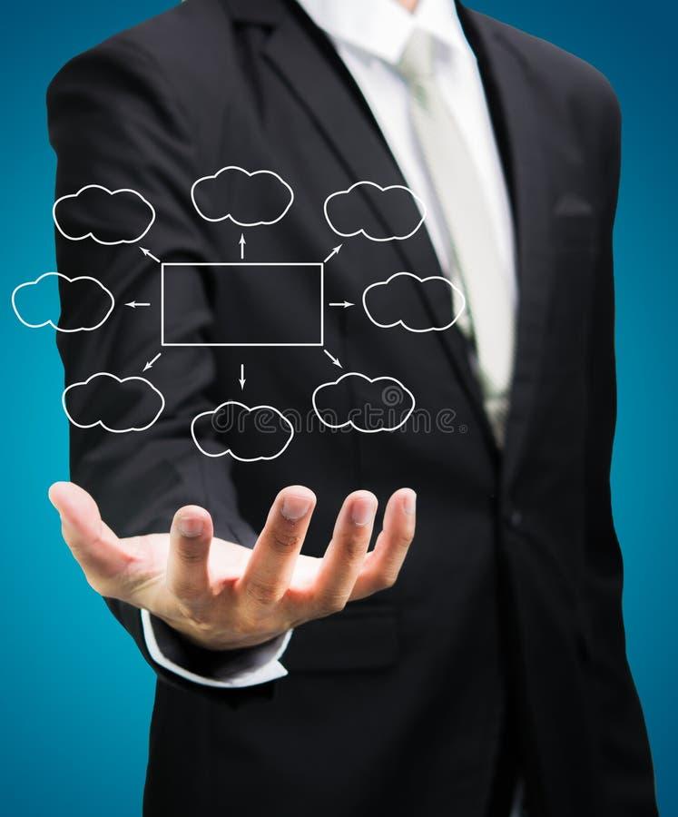 Mano derecha de la postura del hombre de negocios que lleva a cabo la ISO del organigrama de la estrategia imagen de archivo libre de regalías