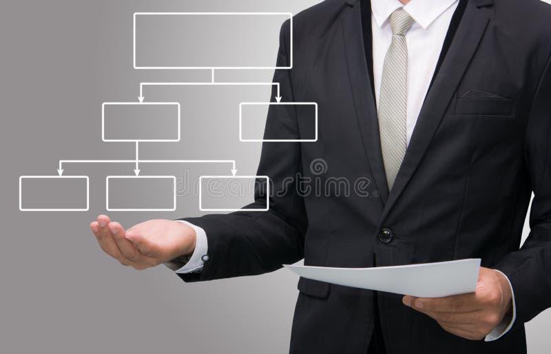 Mano derecha de la postura del hombre de negocios que lleva a cabo la ISO del organigrama de la estrategia fotografía de archivo