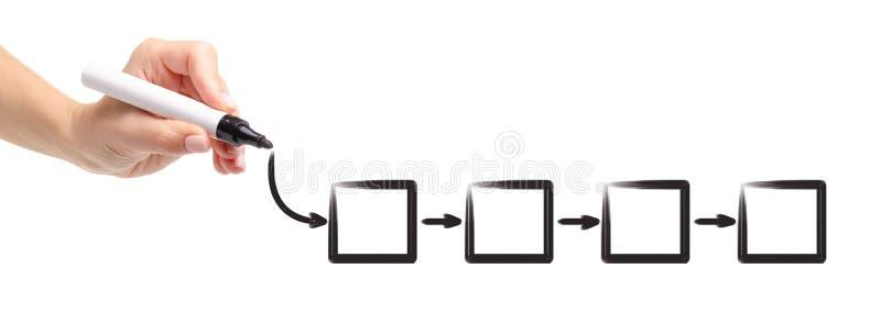 Mano que dibuja el organigrama vacío del marcador del esquema negro del diagrama imagen de archivo libre de regalías