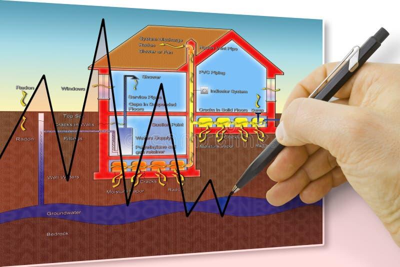 Mano que dibuja una carta sobre el problema del radón - imagen del concepto stock de ilustración