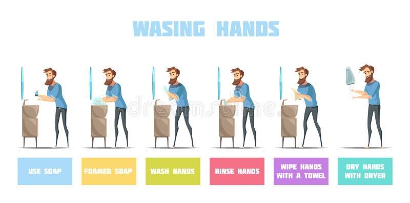 Manos que se lavan graduales stock de ilustración