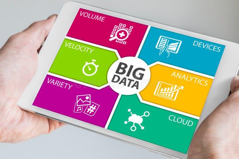 Manos que sostienen la tableta con el tablero de instrumentos grande de los datos imagenes de archivo